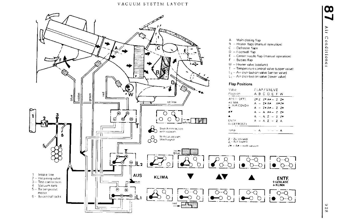 porsche 996 engine diagram sensors  porsche  auto wiring