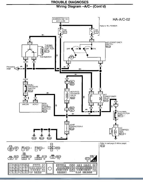 Nissan Ac Wiring Diagram - Wiring Library • Ahotel.co