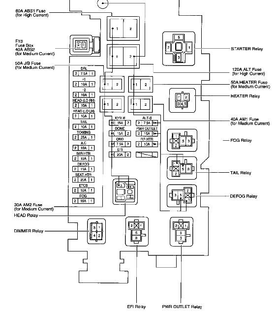2011 06 03_045243_20024runnerrelays i have a big problem with potentially someone stealing my toyota 2002 toyota sequoia fuse box diagram at aneh.co