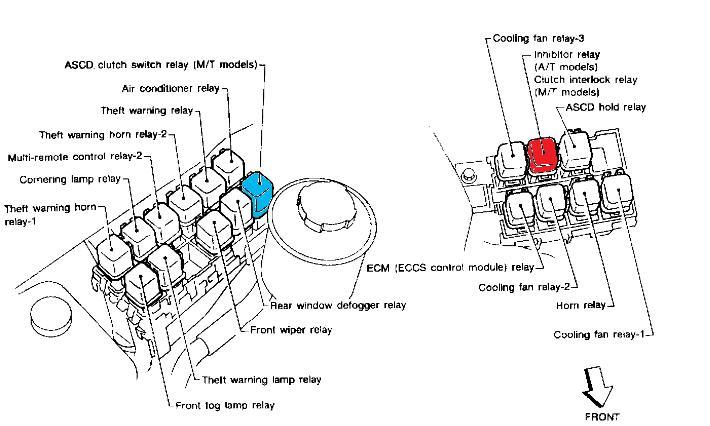 How Do I Hook Up A Remote Starter For My 1995 Maxima Se V6