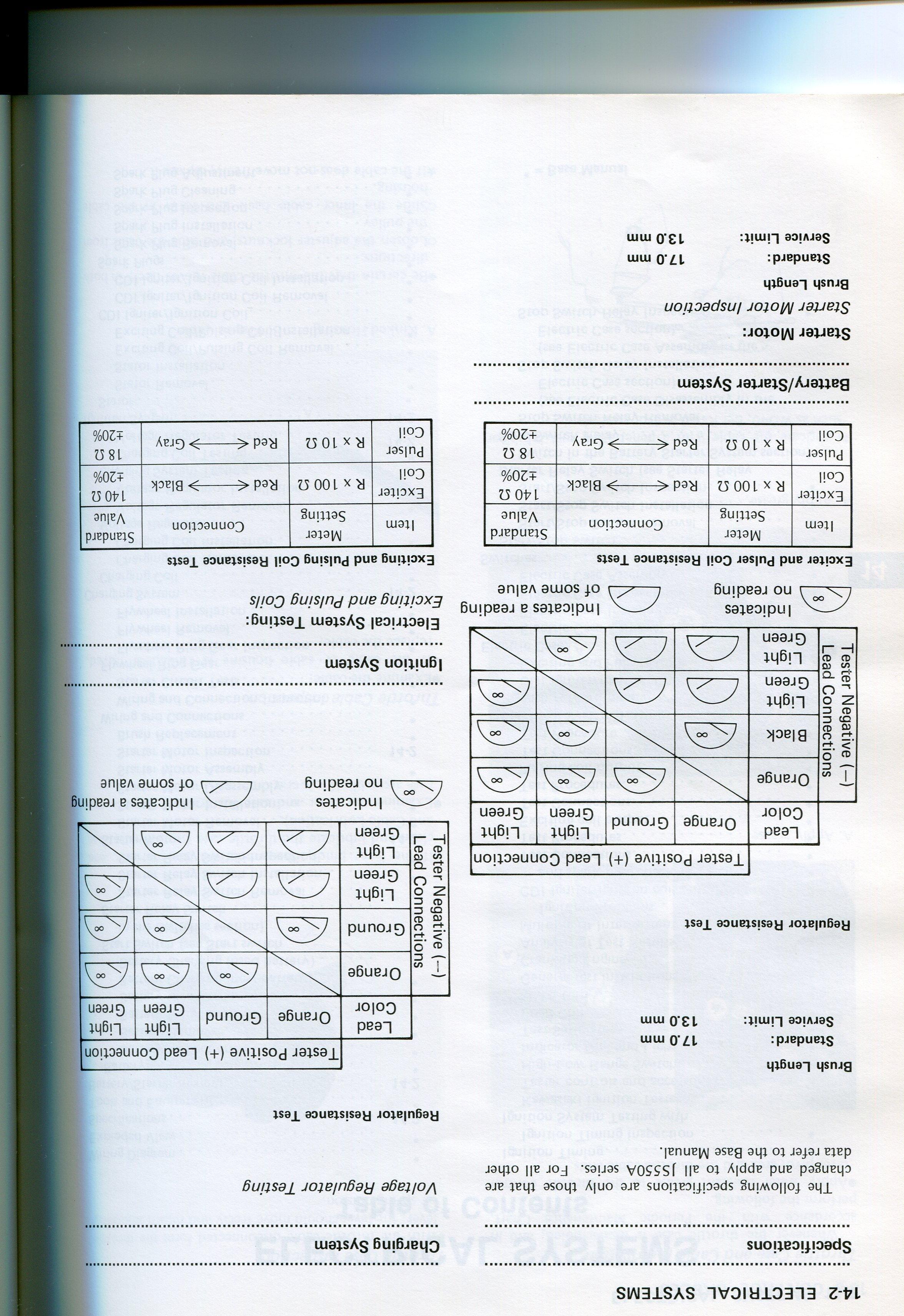 650sx wiring diagram 1 stefvandenheuvel nl \u2022kawasaki 650sx jet ski wiring  diagram wiring library rh