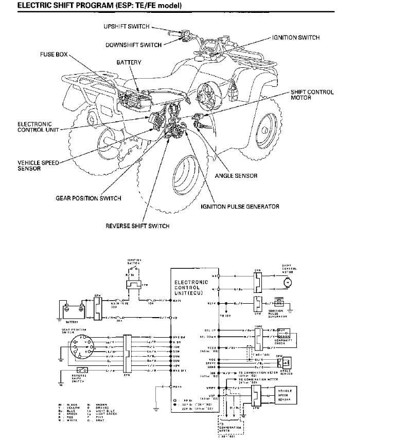 2005 Honda Rancher 350 Es Service Manualnowbotfone - Netlify