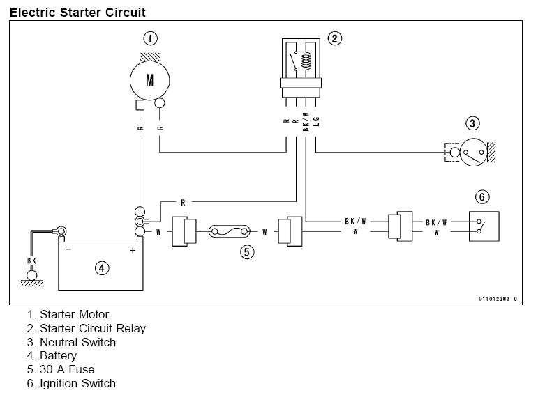 kawasaki mule ignition wire ing diagram can't figure where ... wiring diagram for kawasaki bayou 300 #8