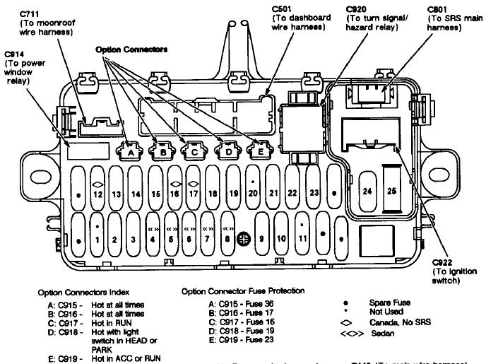 Acura Integra Ignition Wiring Diagram further 1991 Cadillac Brougham Radio Wiring likewise 96 Civic Stereo Wiring likewise Honda Civic Fuse Box Diagrams 374430 likewise 95 Integra Fuse Box Diagram. on 1995 acura integra fuse box diagram