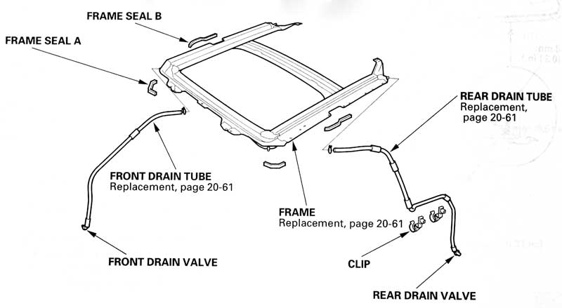 sunroof drain tubes diagram
