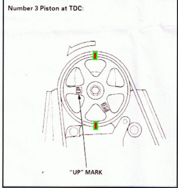 No Tdc