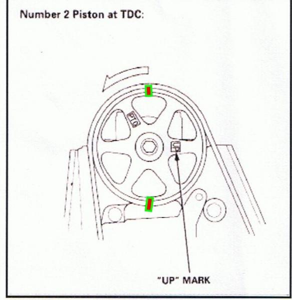 1995 Honda Accord Non Vtech Engine Timing Belt Broke While Driving