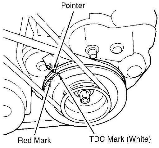 8d9ij Accord 1995 Accord Four Cylinder Maintenance Regular on 2001 Mitsubishi Montero Sport Timing Marks