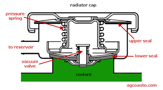 civic: I replaced the radiator over flow reservoir as I didnt