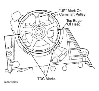 Civiccammarks on 2002 Honda Civic Timing Belt Diagram