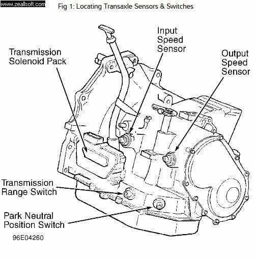 2003 Dodge Caravan Crank Sensor