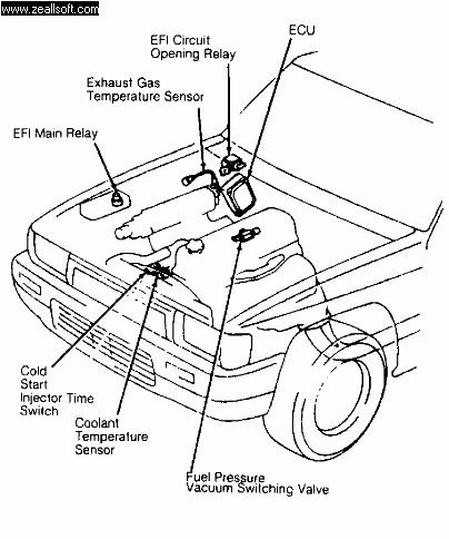 i have a 1990 toyota truck 3vze i am not getting 12v at