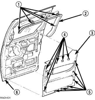 interior panel fasteners interior door closers wiring