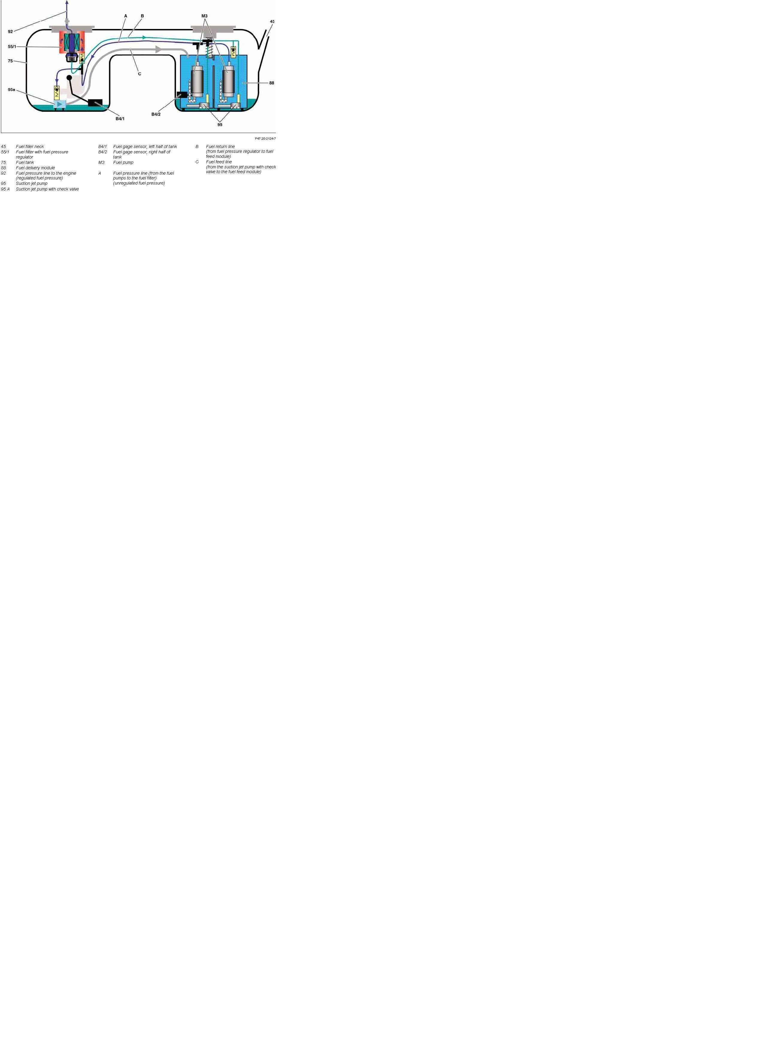 The Part A211 470 49 94 Fuel Filter Sending Unit For A Mercedes Clk320 Graphic
