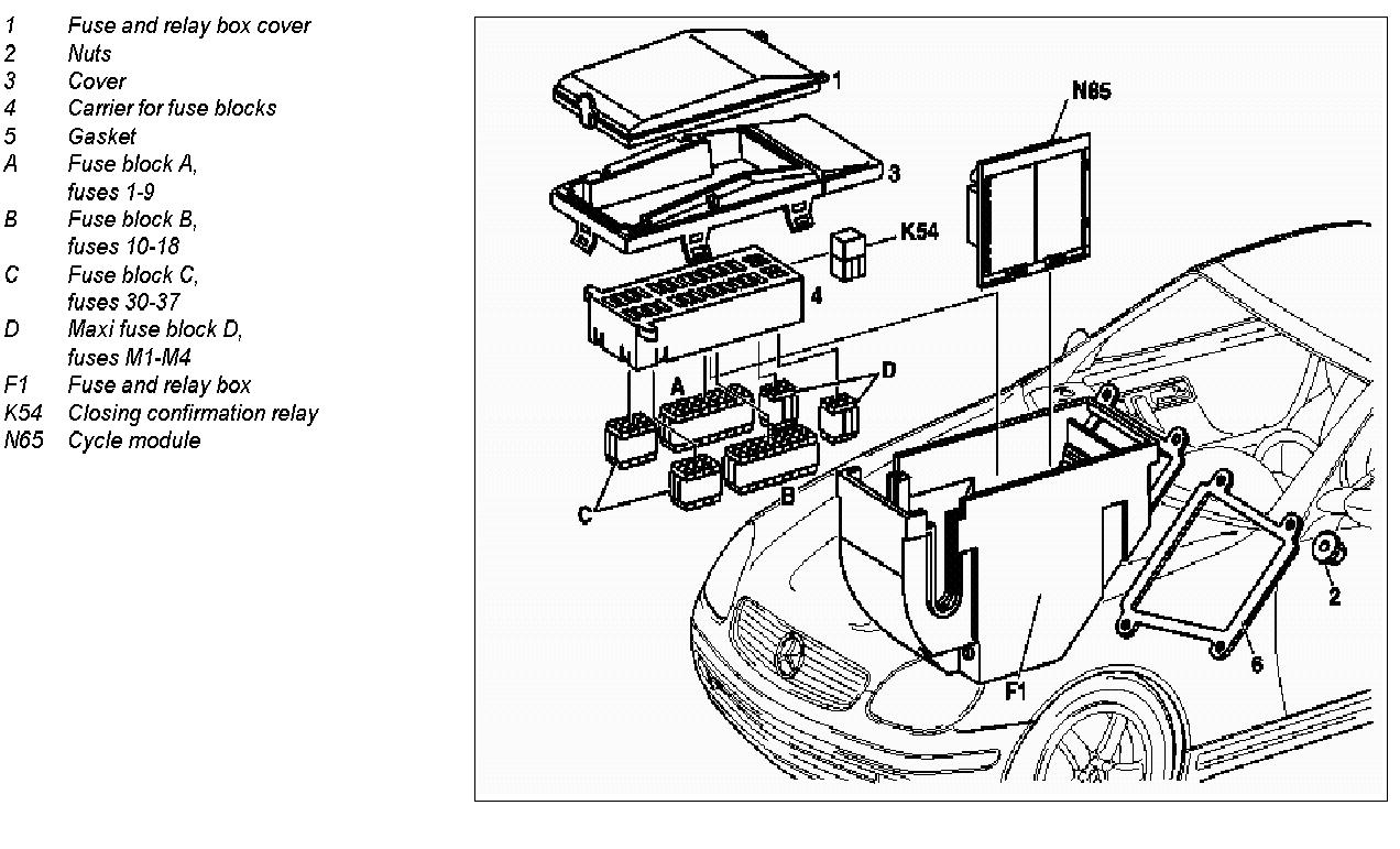 1998 Mercedes Slk 230 Wiring Diagram