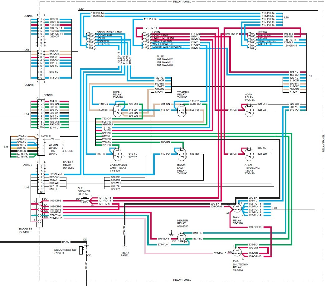 Cat Starter Wiring Diagram