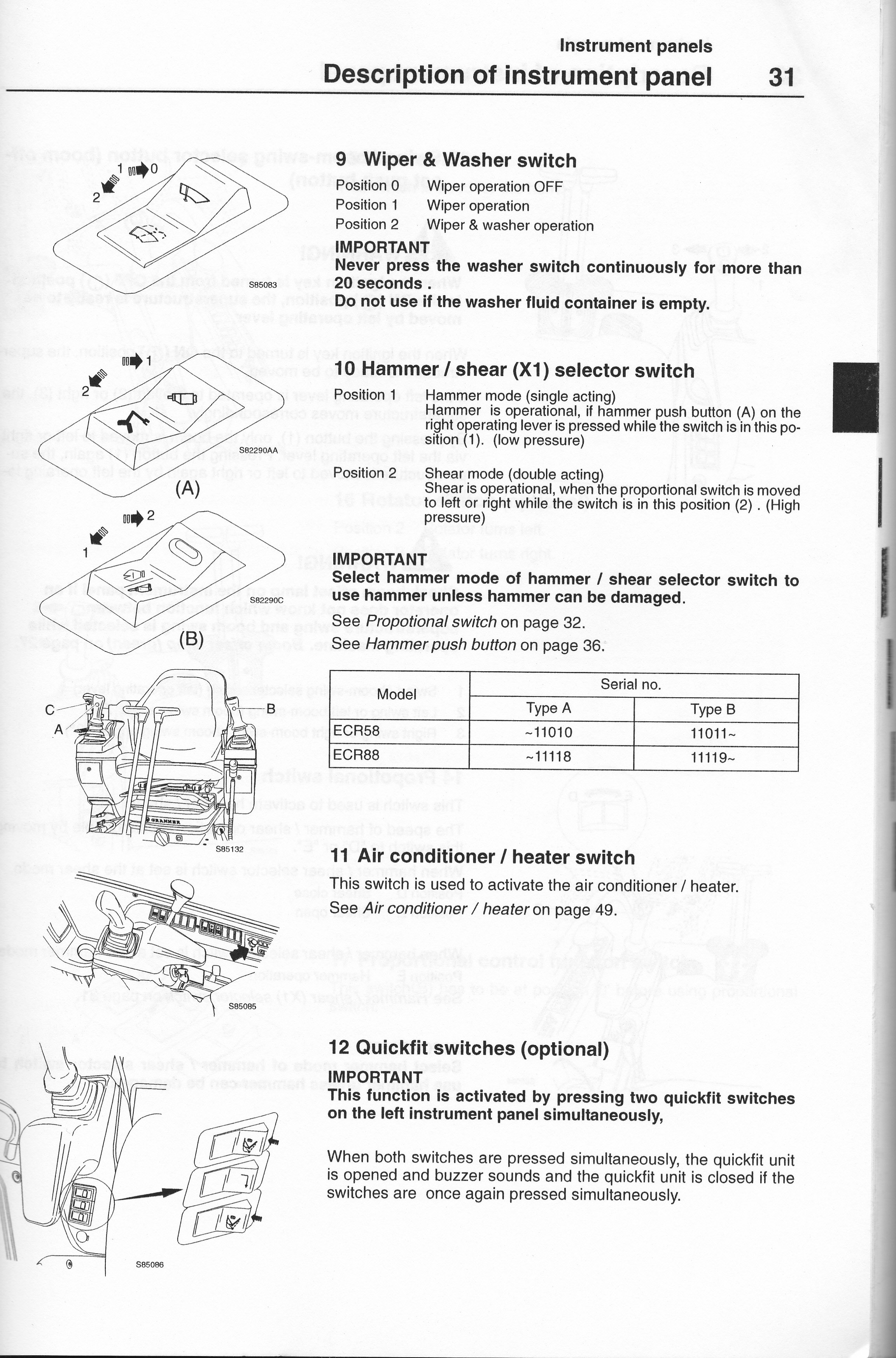 i have a volvo ecr58 and the key switch is bad it is hard to start rh justanswer com User Manual User Manual