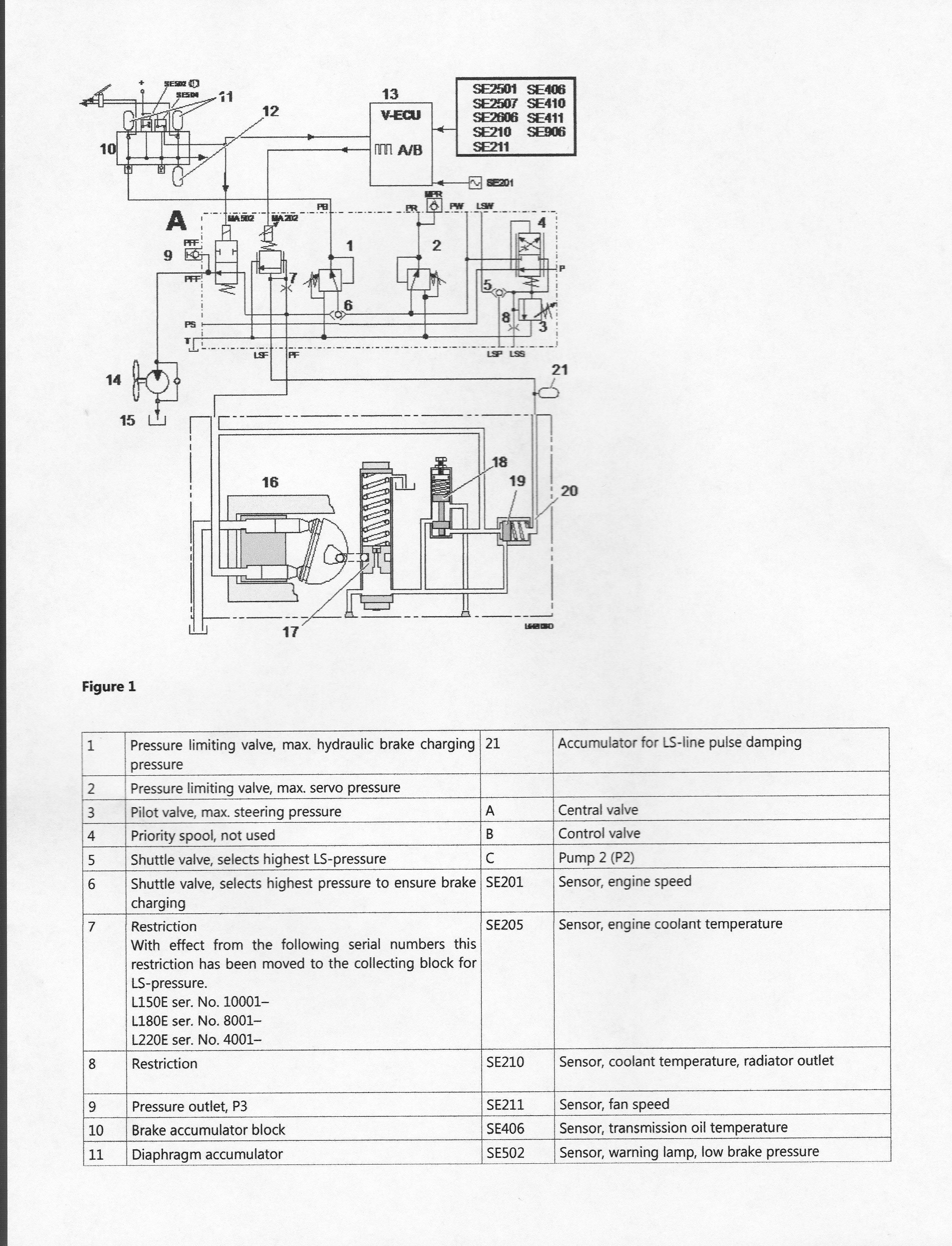 I Have A Volvo L150 E Wheel Loader Ser 150ve7009 Year 2004 We Cummins Fuel Shut Off Solenoid Wiring Diagram Graphic