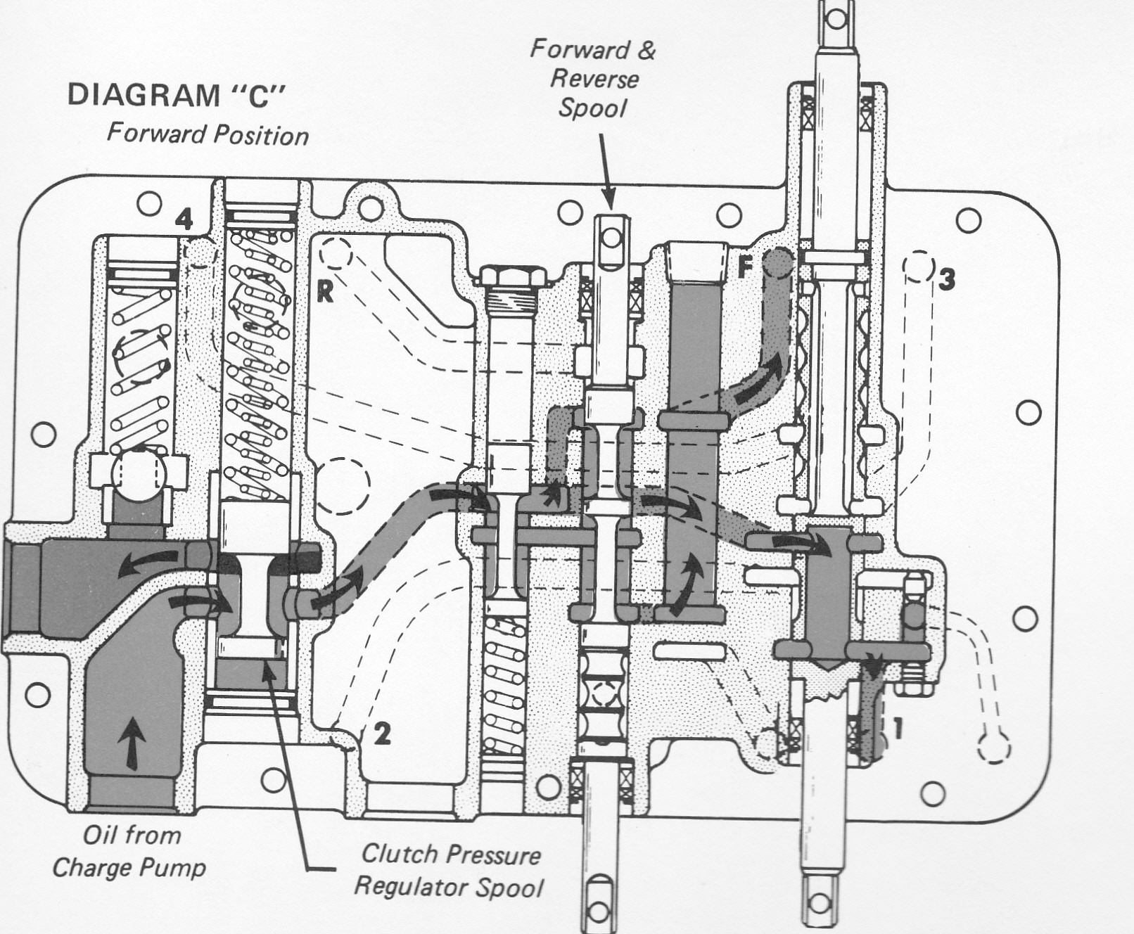 I Have A Michigan 175ad Wheel Loader It Runs Great But Has Little B7000 Kubota Tractor Wiring Diagram Graphic