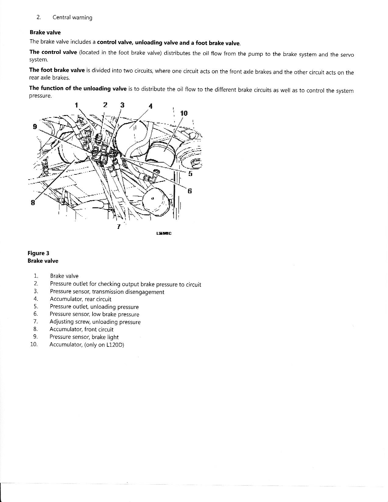 Brake Light Circuit