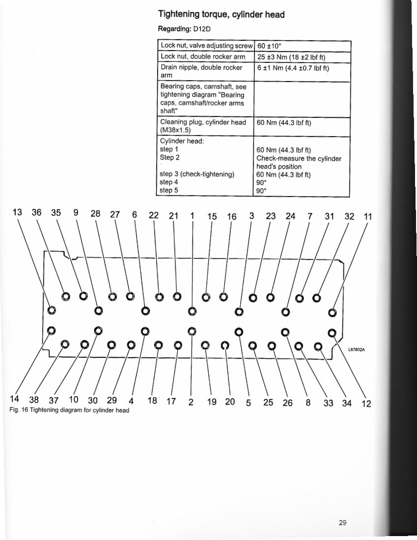 What is the torque settings on the head of a volvo fh 400 D12 and