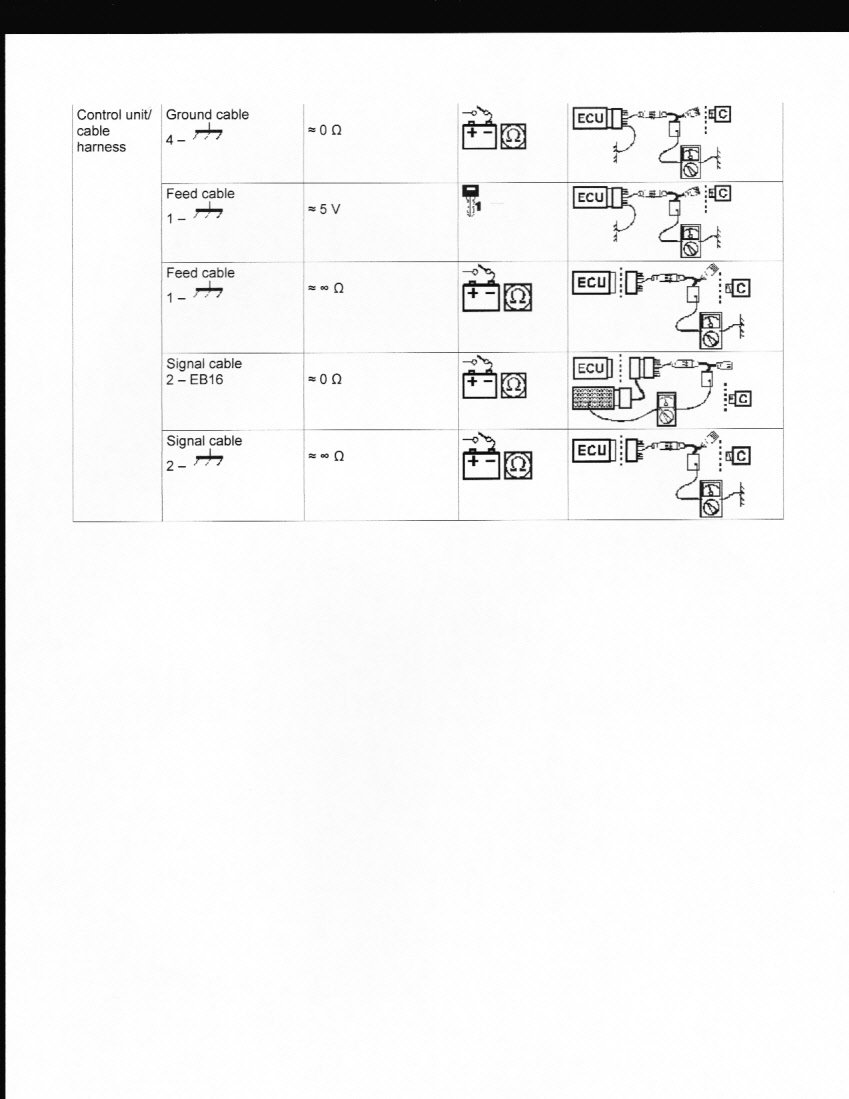 Volvo L120E loader  have a couple fault codes come up on a Volvo