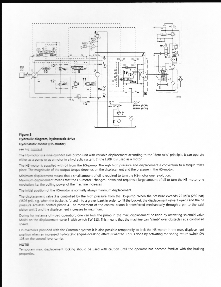 Volvo L50d Loader Wiring Diagram - Wiring Diagram Replace mean-expect -  mean-expect.miramontiseo.it | Volvo L50d Loader Wiring Diagram |  | mean-expect.miramontiseo.it