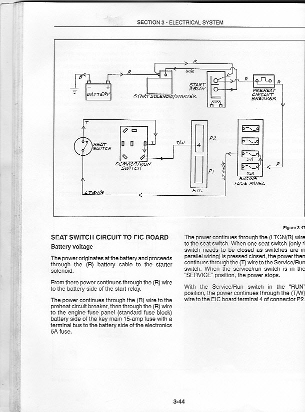 I have a new holland lx885. The boom stopped working. I just ... New Holland Lx Skid Steer Wiring Diagram on