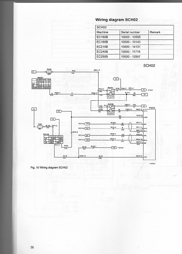 [SCHEMATICS_48IU]  I have an error code on a Volvo EC240 excavator. Can you tell me how to  solve this code and get my machine working | Volvo Vecu Wiring Diagram |  | JustAnswer