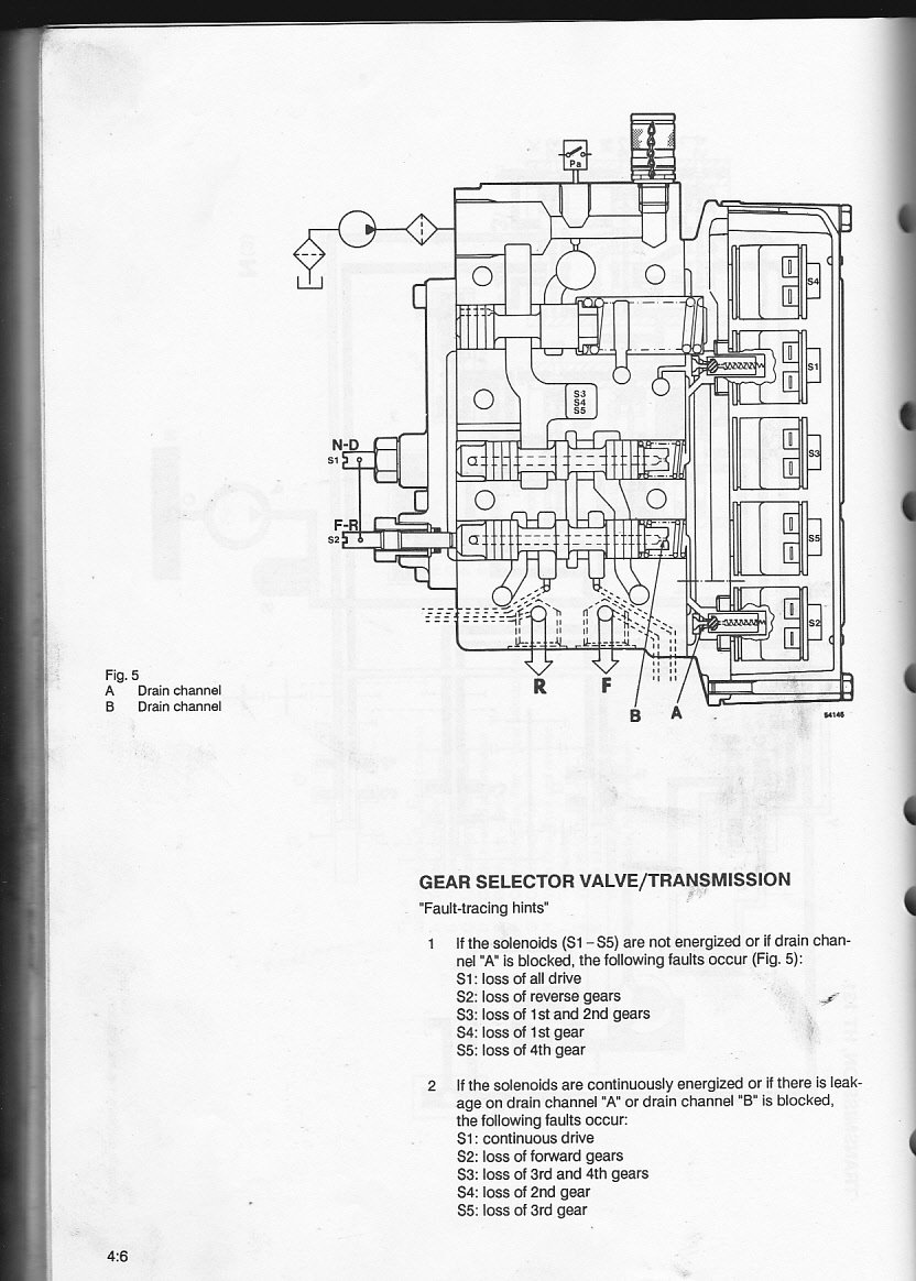 I have a Volvo L90 and when you start it up the transmission ... Volvo L C Wiring Diagram on volvo 740 diagram, volvo exhaust, volvo tools, volvo yaw rate sensor, volvo truck radio wiring harness, volvo xc90 fuse diagram, volvo recall information, international truck electrical diagrams, volvo dashboard, volvo brakes, volvo ignition, volvo girls, volvo battery, volvo fuse box location, volvo snowmobile, volvo sport, volvo relay diagram, volvo s60 fuse diagram, volvo maintenance schedule, volvo type r,