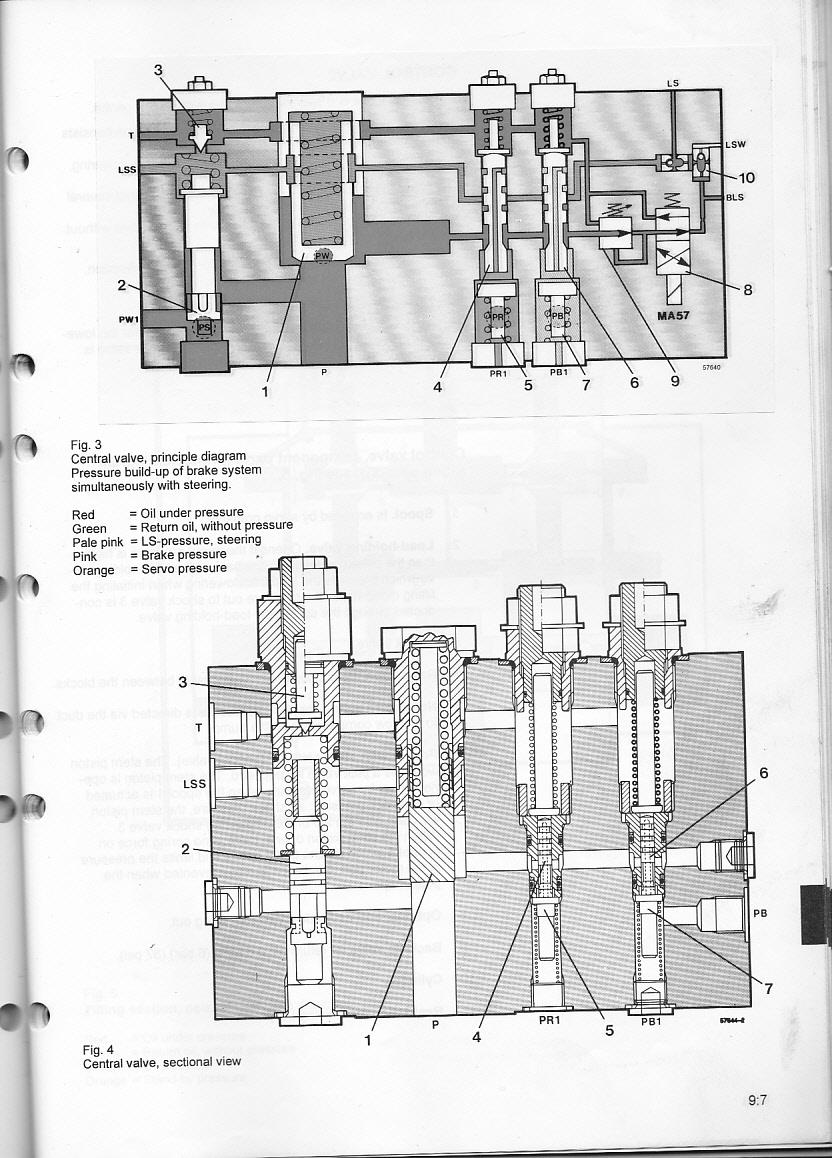 volvo l70 wiring diagram wiring diagramvolvo l70c wiring diagram 15 15 stromoeko de \\u2022volvo l70 wiring diagram best wiring library