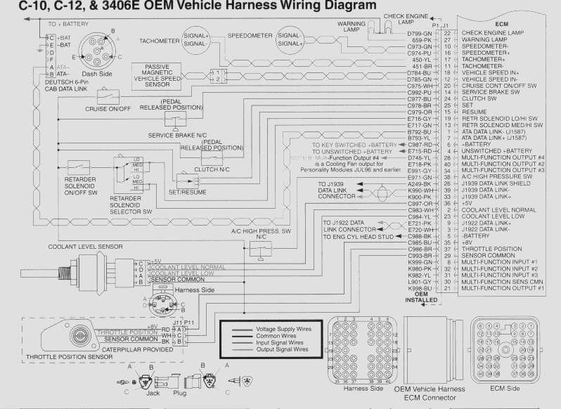 2009 12 07_014942_harness 3406e injector wiring harness diagram wiring diagrams for diy cat conversion wire harness at fashall.co