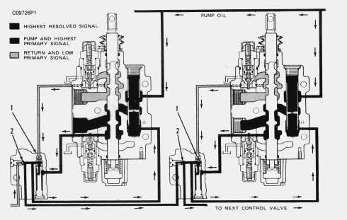 2011 04 06_235700_resolver_valve cat 426 serial is 7bc1xxxx all hydraulic functions front and back cat 426b backhoe wiring diagram at panicattacktreatment.co