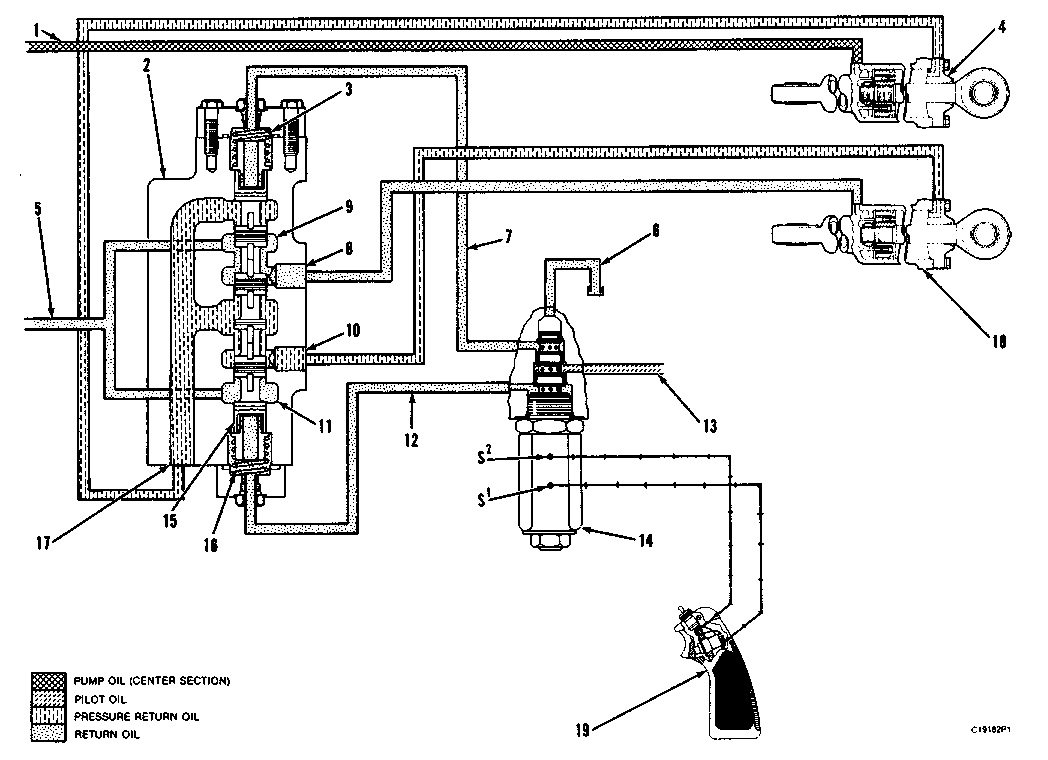 The Dual Tilt And Blade Tip Operate Back To Front On A D10n 2yd John Deere Bale Trak Wiring Diagram Full Size Image