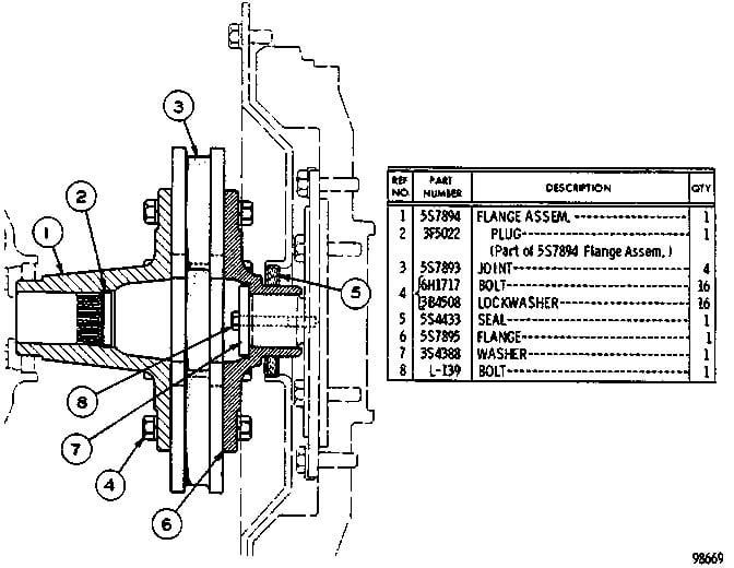 My cat 955k track loaders torque converter oil seal is bad