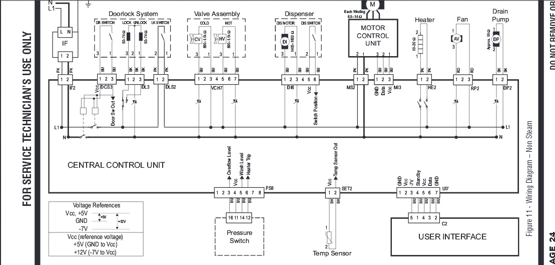 Whirlpool duet front load washer model w10254493a throwing error below ive inserted the wiring diagram bottom right has user interface voltage info bottom left has an explanation of what the labels means and how to use asfbconference2016 Image collections
