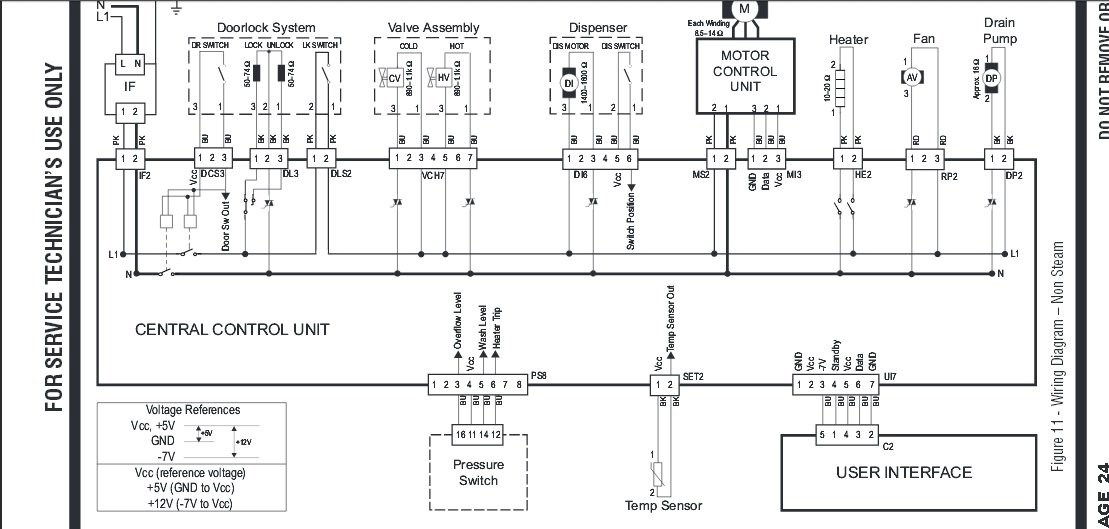 Wiring Diagram For Simpson Washing Machine : Whirlpool duet front load washer model w a throwing