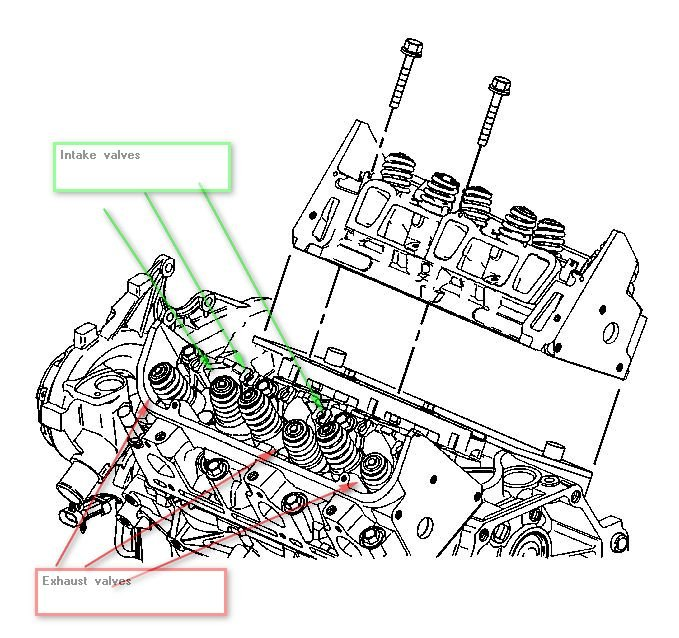 2000 Honda Accord Ex Idle Problem 2669026 together with 3100 V6 Engine Diagram as well  on 2000 honda accord ex idle problem 2669026