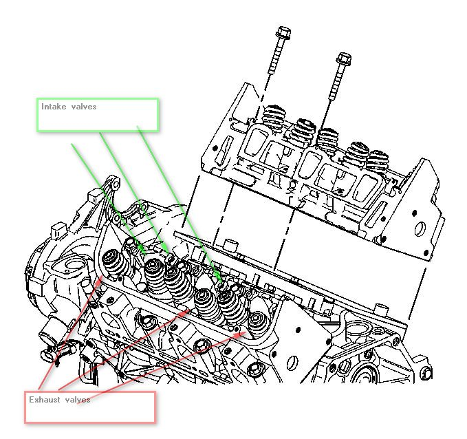 how do i replace the heads on a 01 chevy malibu 3100, i need torque Diagram of 3.4L V6 Engine