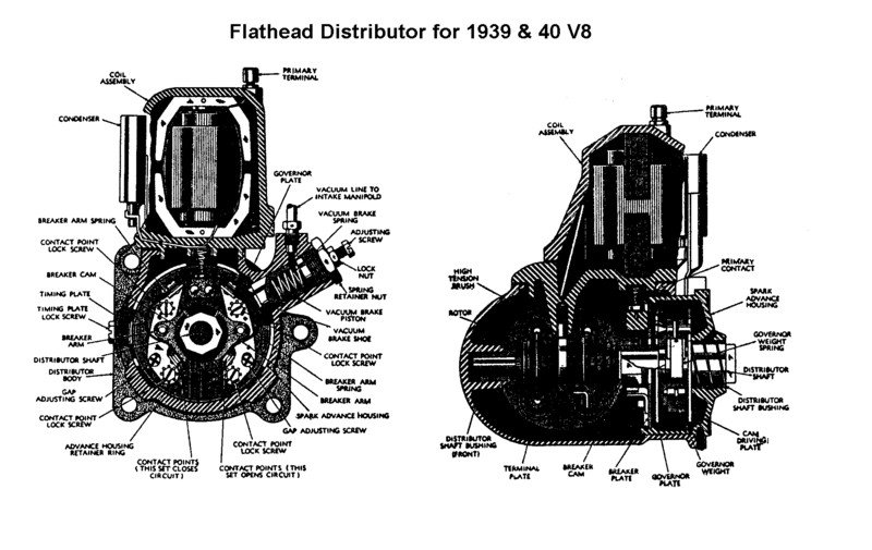 Furthermore 1940 Ford Wiring Diagram On Ford 8n Distributor Wiring