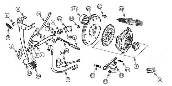 Jeep Cj7 Clutch Linkage Wiring Diagrams on workshop electrical wiring