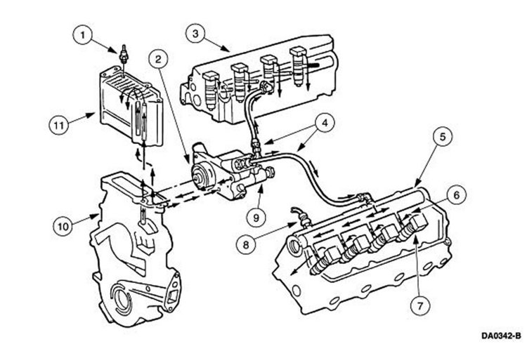 i have a 1997 ford e450 7 3 desel  when the motor is