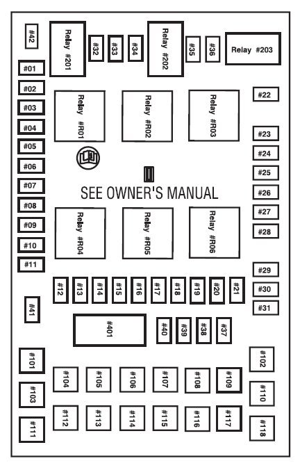 2006 ford fuse box simple wiring diagram site 2006 ford fuse box wiring diagram site 2006 ford explorer exterior fuse box 2006 f150 my