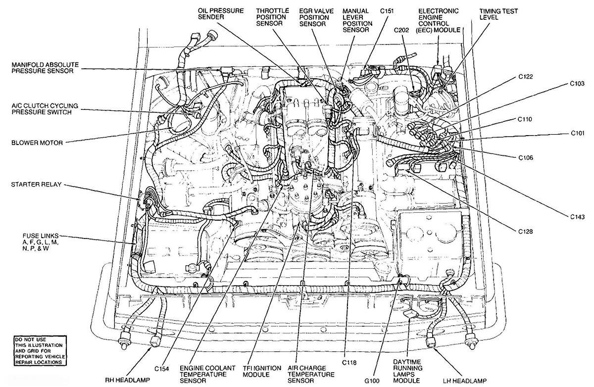 1990 Ford 460 Engine Diagram Simple Wiring 98 Explorer Blower Motor Diagrams 1998