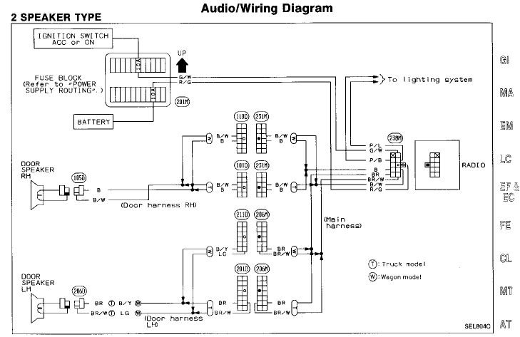 1988 nissan pickup radio wiring diagram info wiring u2022 rh spectrin co Nissan Stereo Wiring Diagram 1990 Nissan 240SX Engine Wiring Diagrams