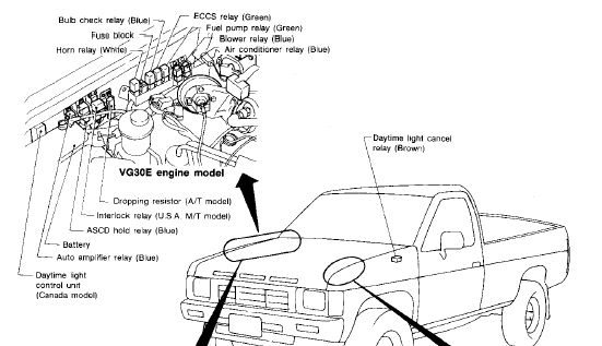 1994 Nissan Pickup Won U0026 39 T Start  Have Good Battery And