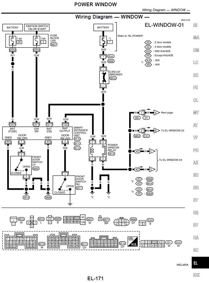 2001 nissan frontier wiring diagram 2001 nissan frontier fuse diagram just picked up my 2001 nissan frontier from service ...