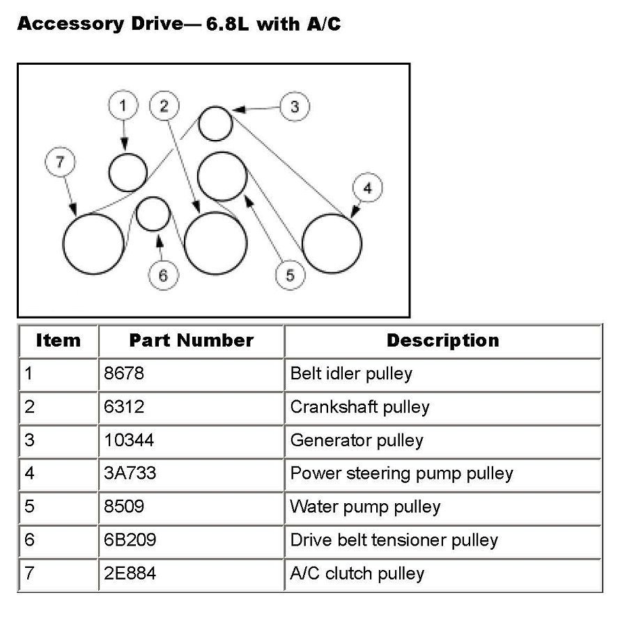 28 Ford V10 Serpentine Belt Diagram
