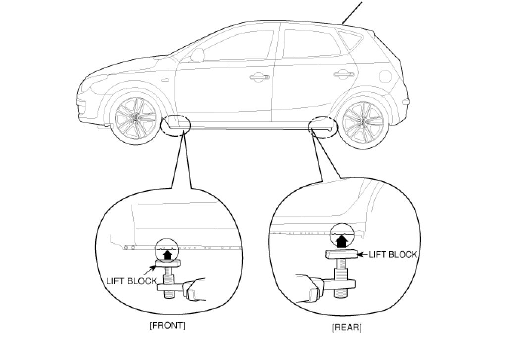 7cxri Safe Jack Point Elantra Touring 2011 on Hyundai Sonata