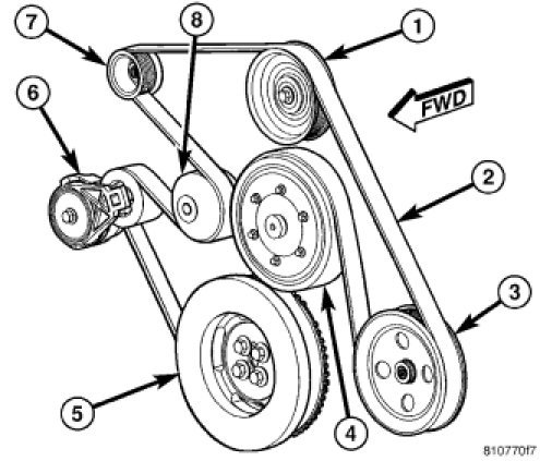 Wiring Diagram For A Outlander likewise 53z6m Liberty Knock Sensors Located V6 P0325 together with Dodge Durango Cam Sensor Wiring Diagram as well Serpentine Belt Diagram 2001 Ford Focus 4 Cylinder 20 Liter Engine With Dohc Engine With Air Conditioner 03379 likewise pressor Clutch Not Engaging. on 2000 dodge durango wiring diagram